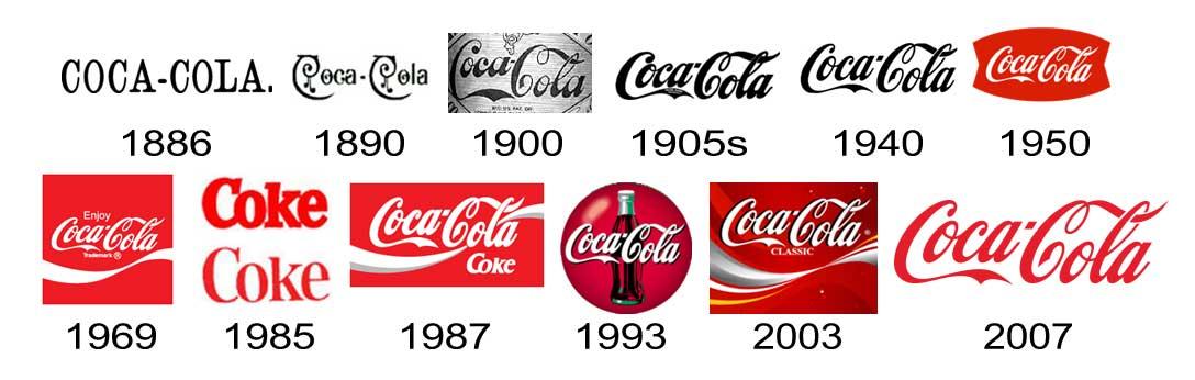 Coca-Cola-Logos
