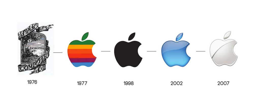 great brand design from Apple