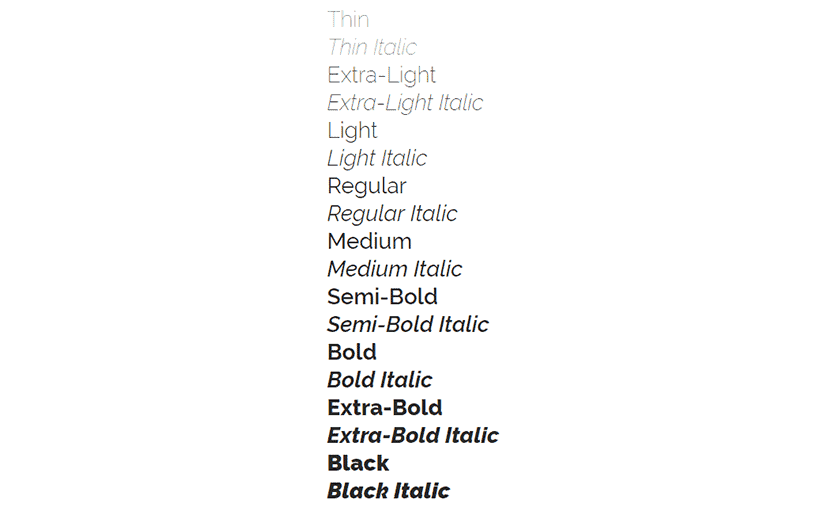 Best Guide To Font Weights