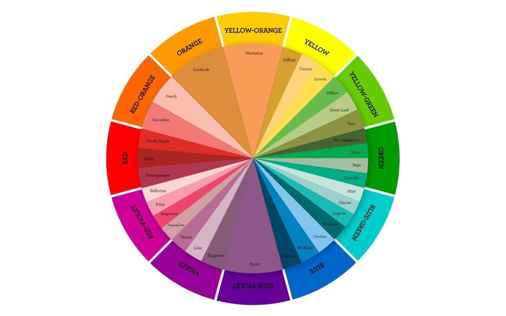 What Is The Color Wheel In Design