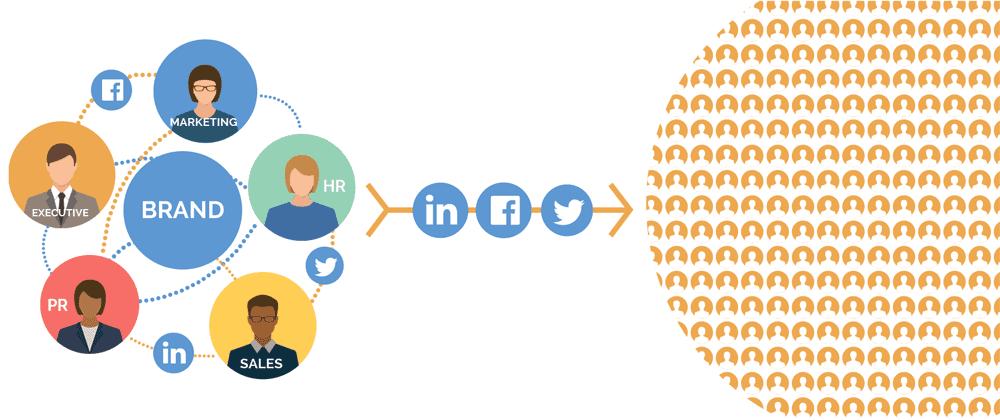 personal-branding-on-social-media