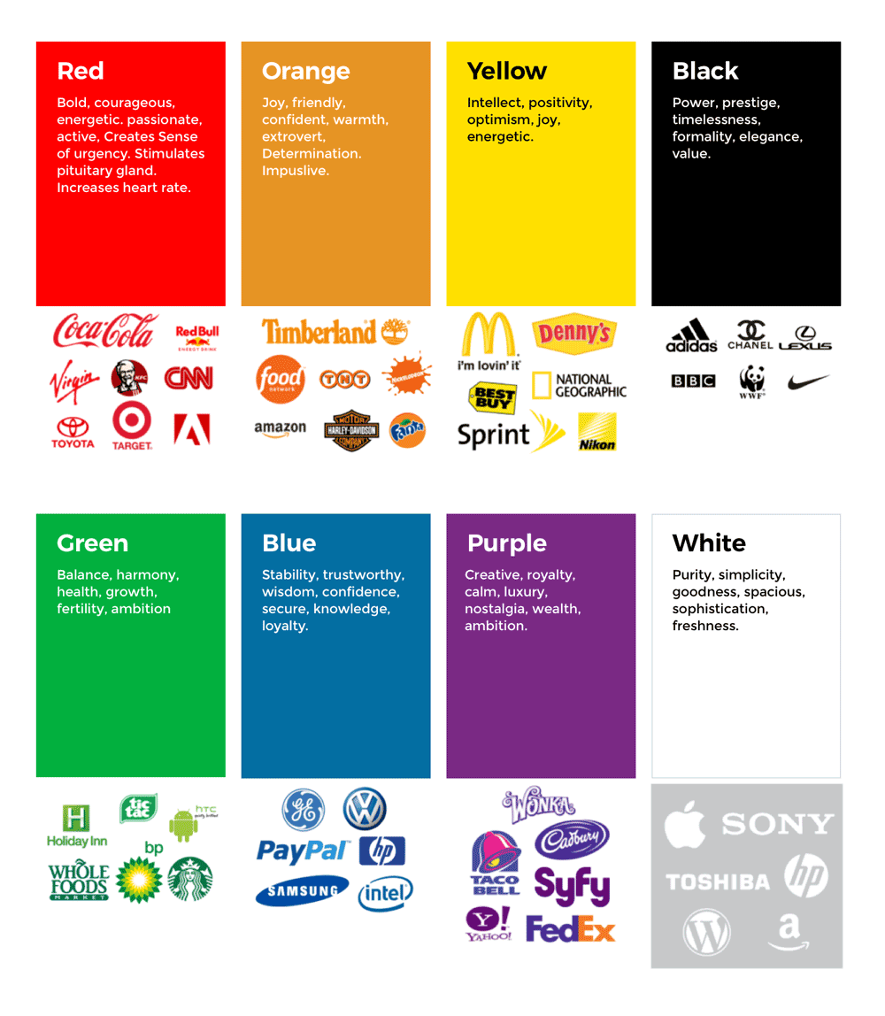 Evaluating-brand-equity