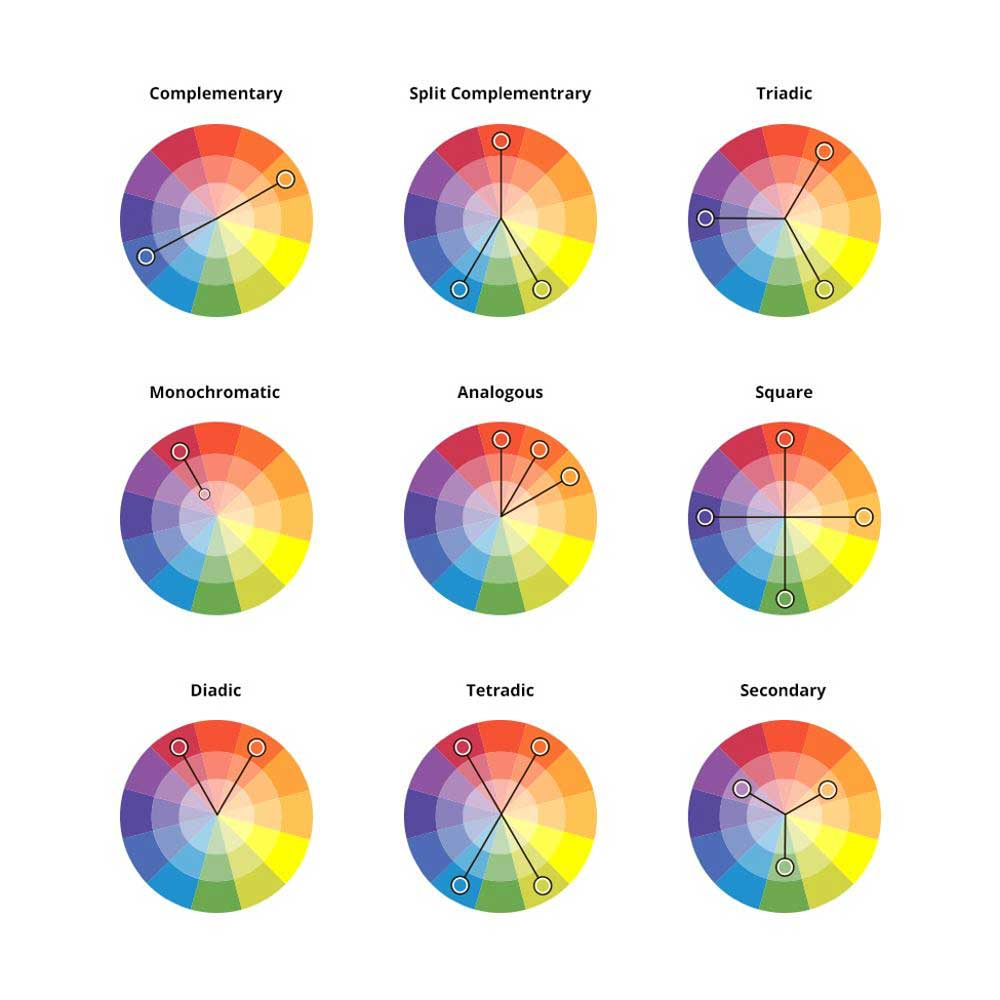different-types-of-colour-schemes