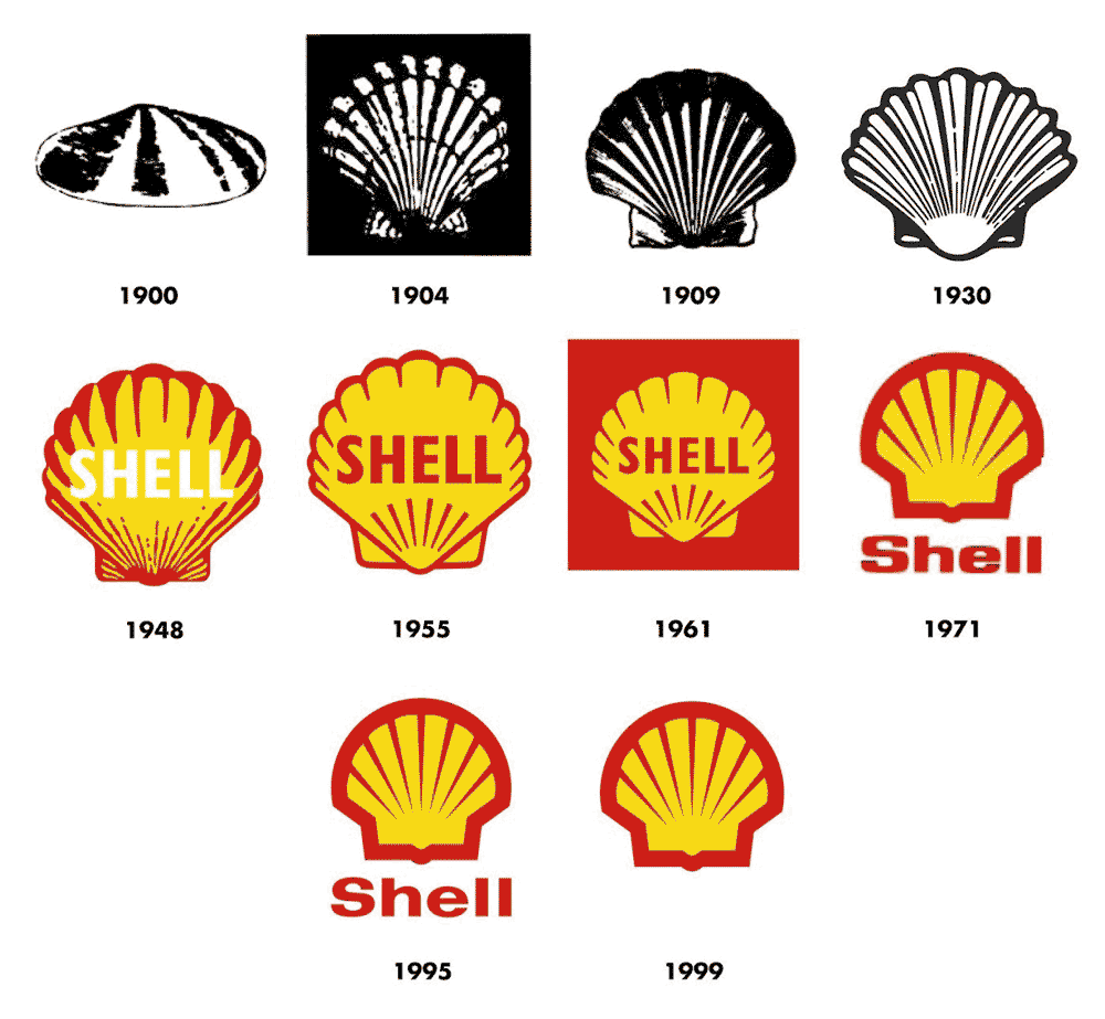 Shell-Logo-Design-History