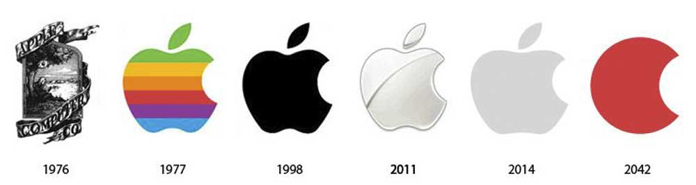 Future Of Apple Logo Design