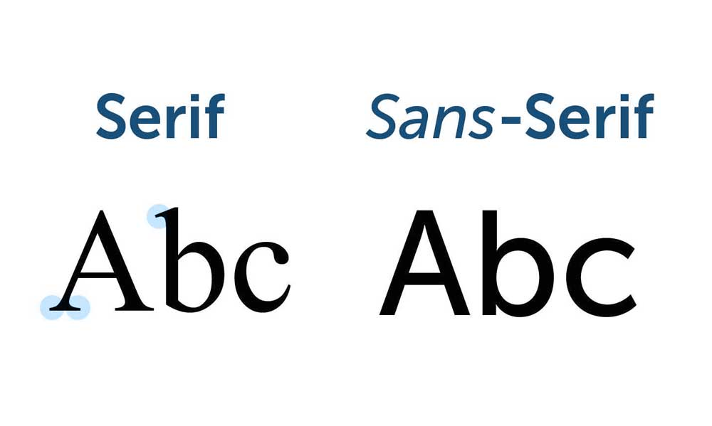 serif vs sans-serif top 10 fonts