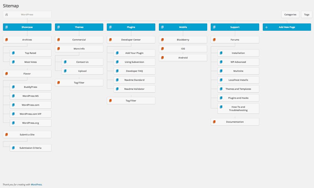 Seo Sitemap Web Design