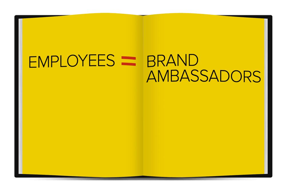 importance internal branding