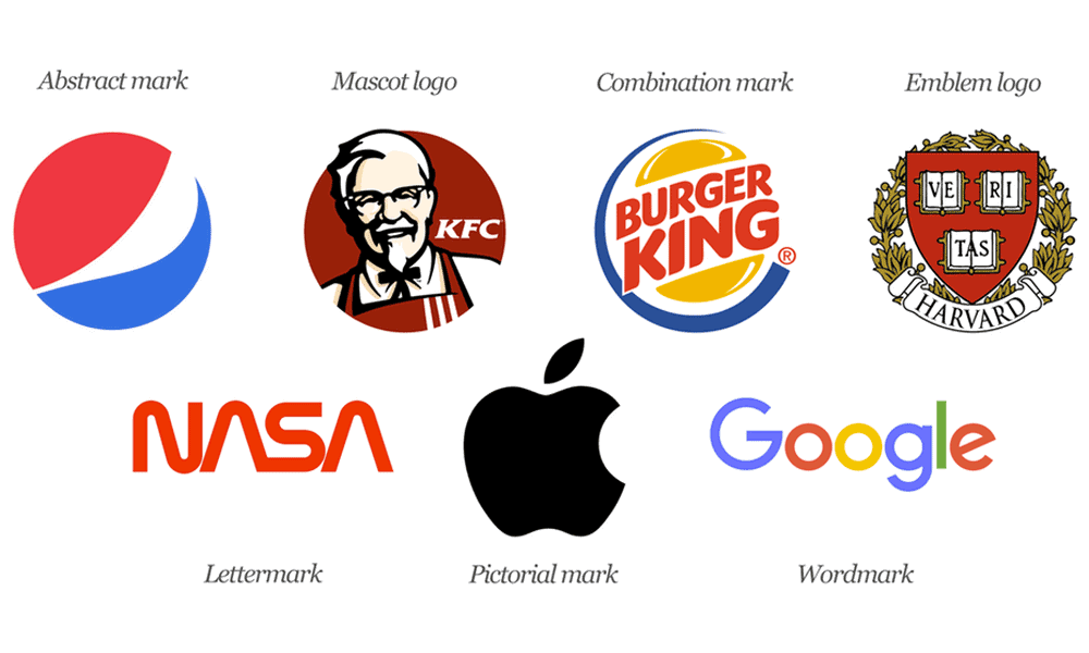 7 Types Of Logo Design