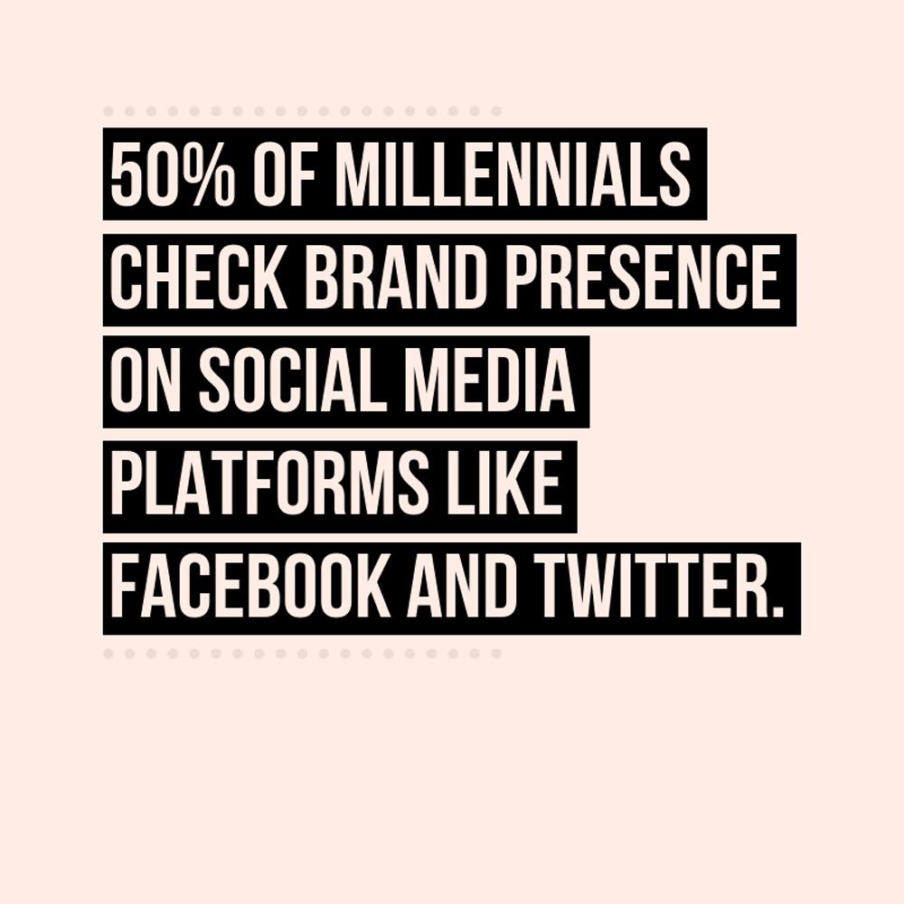 Millennial Branding Statistics