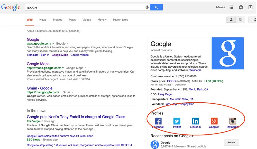 Google Schema Markup