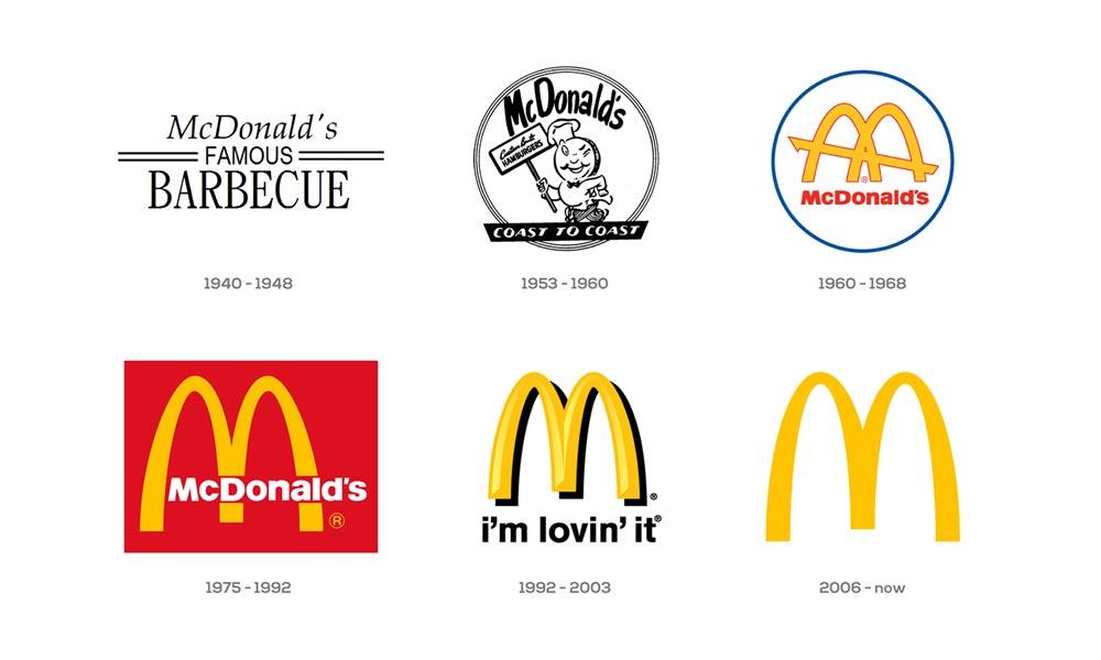 Mcdonalds Logo Rebrand