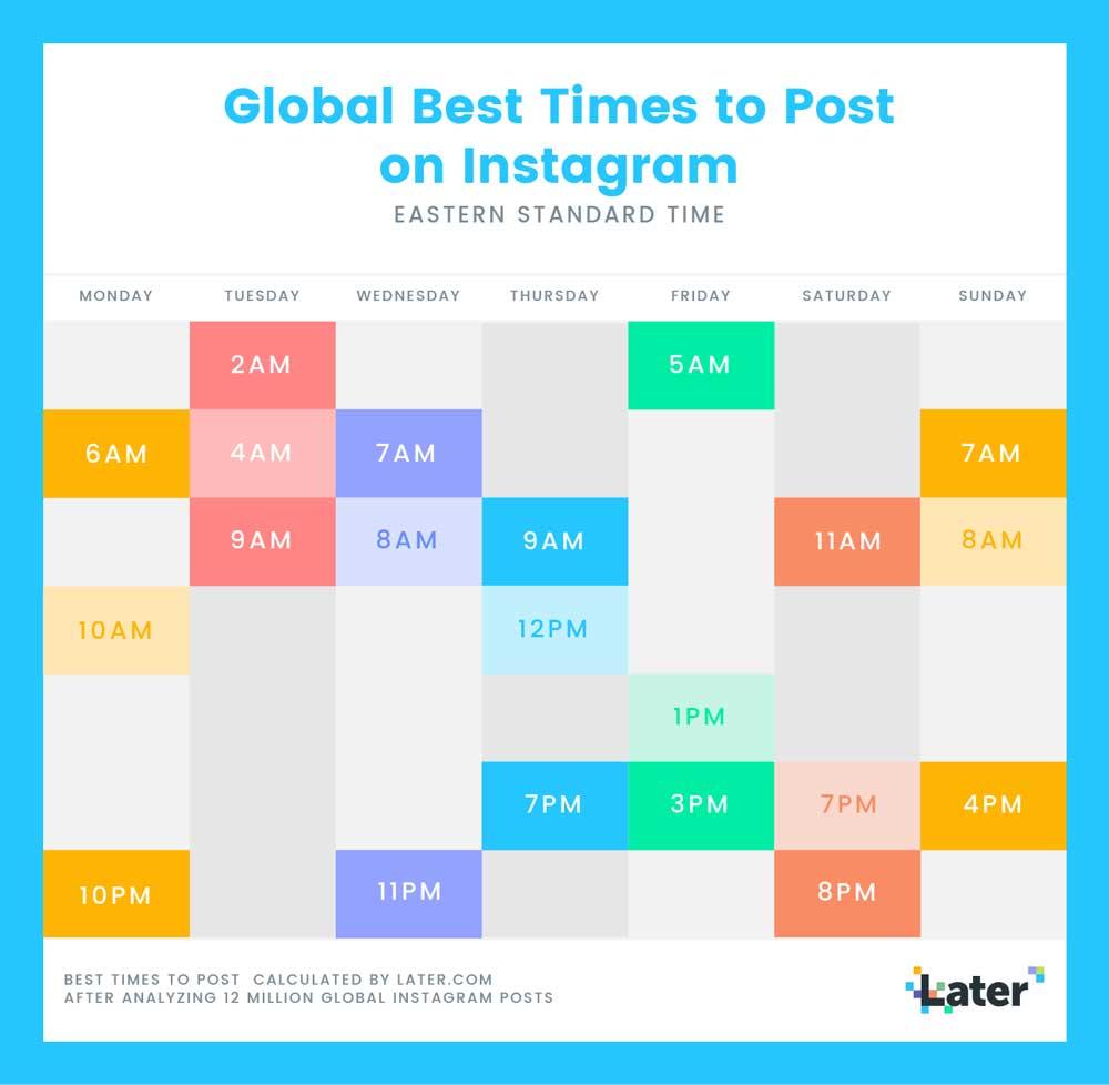 Best Times Post Instagram