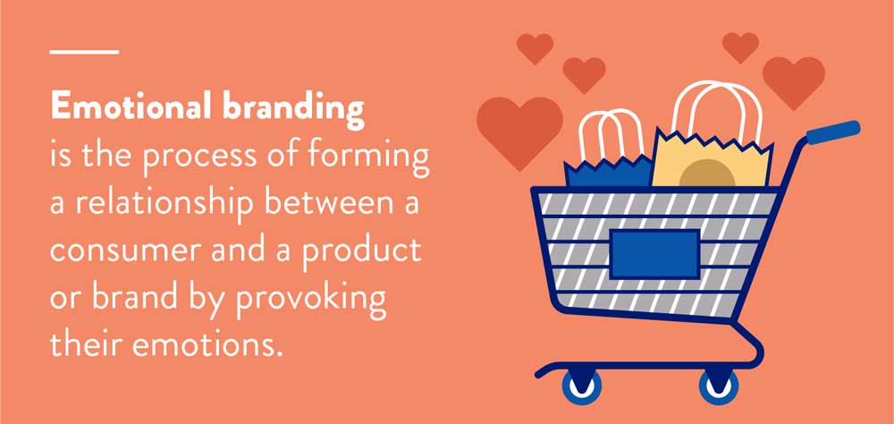 Emotional Branding Definition