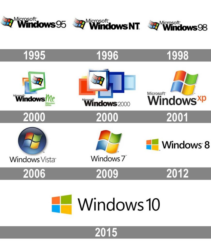 Windows Logo History