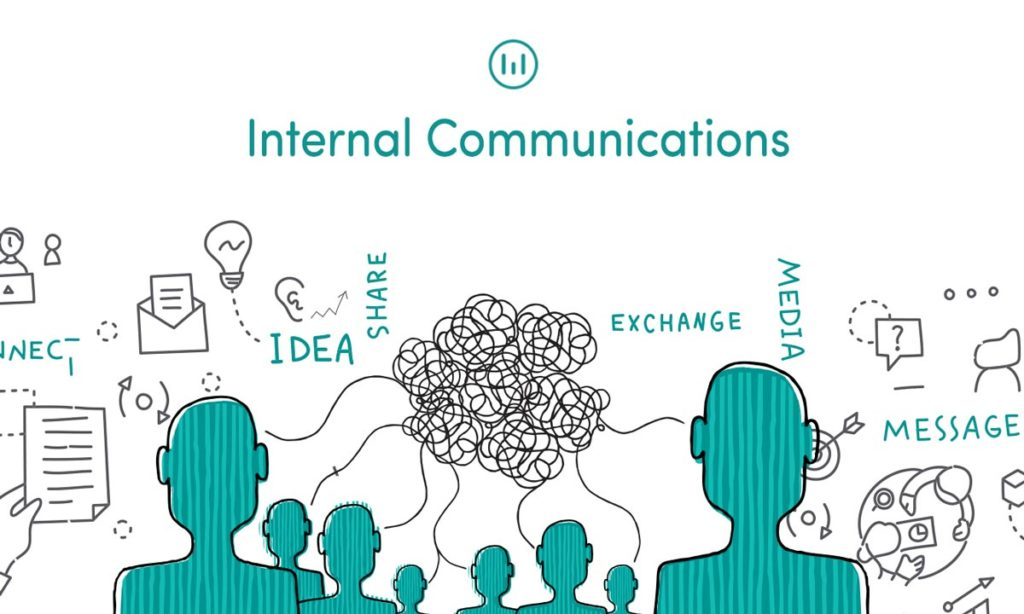 Internal Communication In Marketing