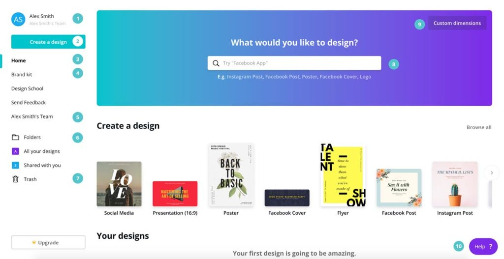 Canva Design Tools