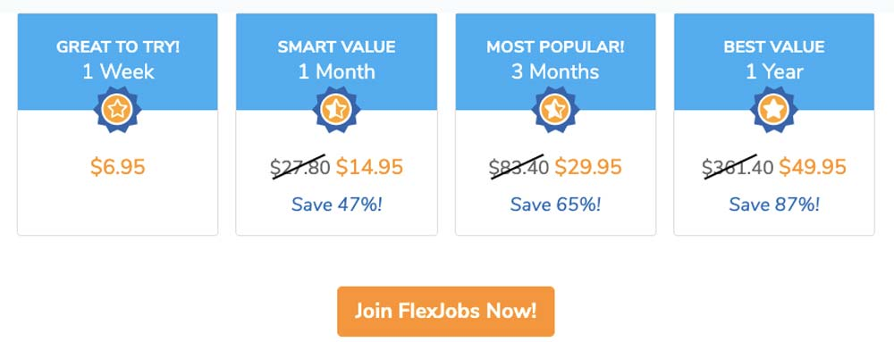 Flexjobs Pricing Costs