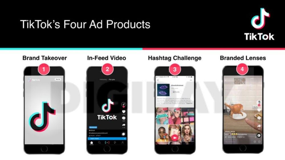 Guide To Tiktok Ads Marketing