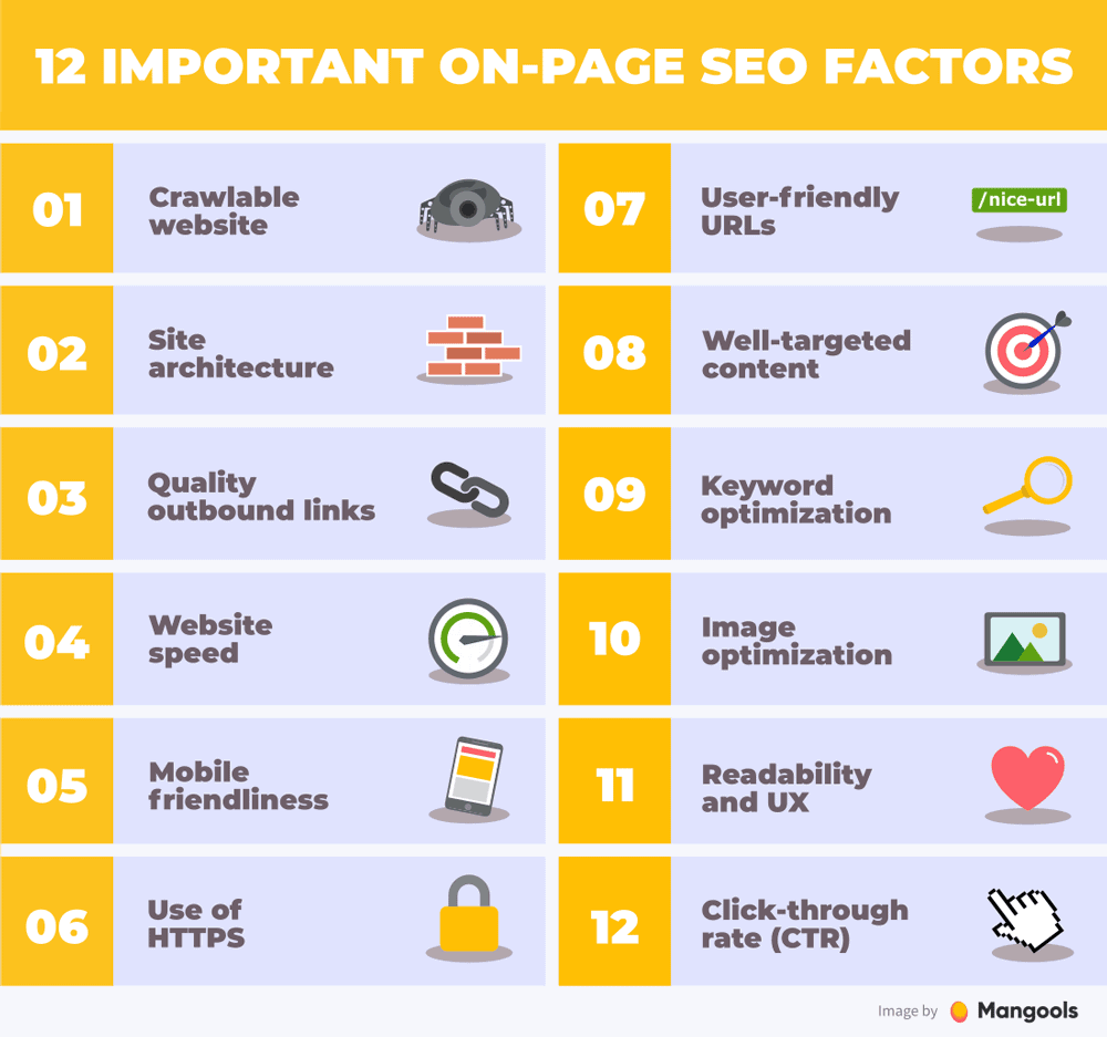On Page Seo Success Factors