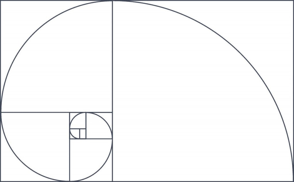 What Is The Golden Ratio Grid