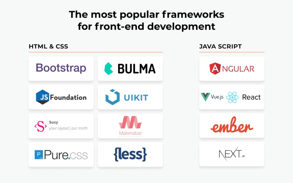 Frameworks For Front End Web Development Teams