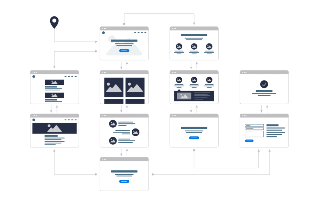 User Journey Mapping Mobile App Design Cost