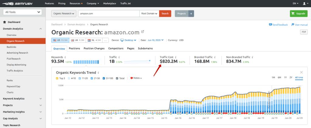 Amazon Business Value Estimate